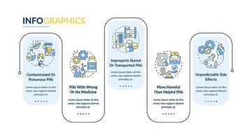 Modelo de infográfico de vetor de ameaças não registradas a farmácias