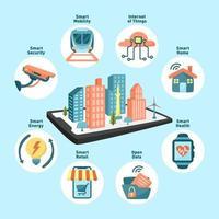 ícone de cidade inteligente definido em design plano vetor
