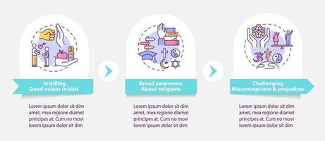 modelo de infográfico de vetor de valores religiosos