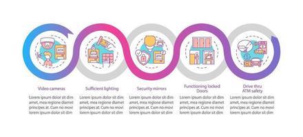 modelo de infográfico de vetor de medidas de segurança