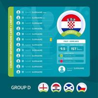 futebol 2020 grupo d vetor