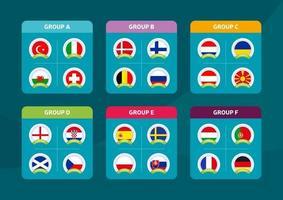 fase de grupos do futebol 2020