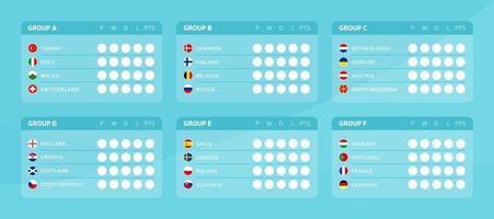 pontuação do grupo futebol 2020 vetor