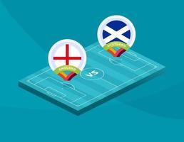 futebol inglaterra vs escócia vetor