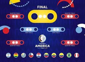 ilustração em vetor futebol América do Sul 2021 argentina colômbia. fase final cronograma torneio de futebol no fundo padrão