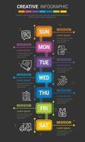 negócios de linha do tempo para 7 dias, 7 opções, vetor de design de infográficos de linha do tempo e negócios de apresentação podem ser usados para o conceito de negócio com 7 etapas ou processos.