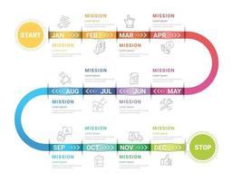 negócios de linha do tempo por 12 meses, 1 ano, vetor de design de infográficos de linha do tempo e negócios de apresentação podem ser usados para o conceito de negócio com 12 opções, etapas ou processos.