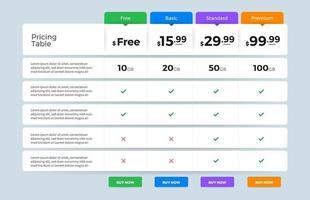 lista de preços de interface de usuário ui vetor