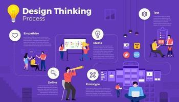 processo de pensamento de design vetor