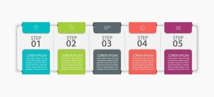 ícones de infográficos com 5 opções