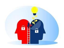 grandes cabeças humanas pensam na mentalidade de crescimento, vetor de conceito de mentalidade fixa diferente