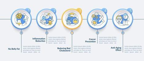 modelo de infográfico de vetor de benefícios de dieta