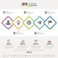 modelo de design de infográficos de linha do tempo vetor
