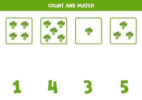 jogo de contagem para crianças. jogo de matemática com brócolis de desenho animado. vetor