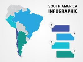 Infográfico da América do Sul vetor