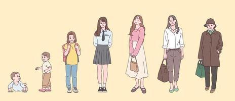 estágios de personagens femininos por idade. vetor