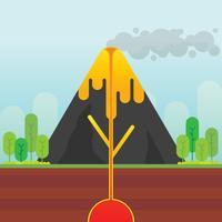 Ilustração da anatomia da erupção do vulcão