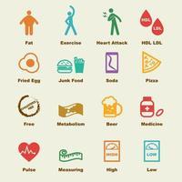 elementos do vetor de colesterol