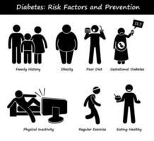diabetes mellitus diabético - fatores de risco de alto teor de açúcar no sangue e ícones de pictograma de figura de vara de prevenção. vetor