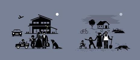 comparação e diferença entre família rica e pobre. vetor