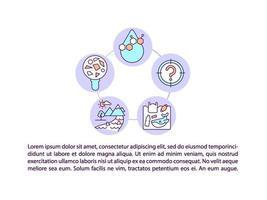 ícones de linha de conceito de questões ambientais com texto vetor