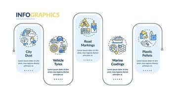 modelo de infográfico de vetor de fontes de microplásticos