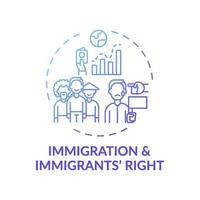 ícone do conceito certo de imigração e imigrantes
