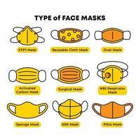 tipo de máscaras faciais vetor
