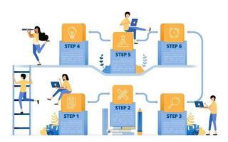 banner vector design de infográficos educacionais com cronogramas escolares e processos de aprendizagem. o conceito de ilustração pode ser usado para página de destino, modelo, ui ux, web, aplicativo móvel, anúncios de pôster, site