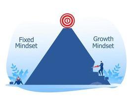 gerente de negócios mostrando vetor de conceito de mentalidade de crescimento versus mentalidade fixa