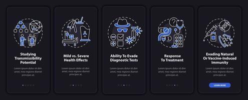 resultados de vírus na tela da página do aplicativo móvel com conceitos vetor