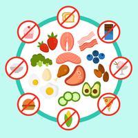 Dieta de Keto fazer e Don'ts Vector