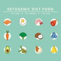 Ilustrador de vetor de dieta cetogênica