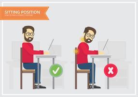 Posição da postura sentada direita e errada. Posição sentada correta vetor