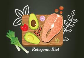 Design de vetor de dieta cetogênica