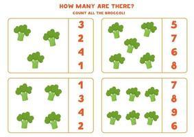 conte a quantidade de brócolis e circule a resposta certa. vetor