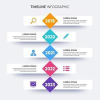 modelo de infográficos de linha do tempo. marco ou conceito de diagrama de processo. vetor