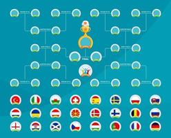 calendário de partidas europeu 2020, suporte do torneio. mesa de resultados de futebol, bandeiras de países europeus que participam do nocaute final do campeonato. Ilustração vetorial 2020 vetor