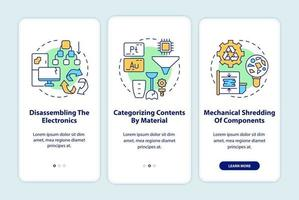 Etapas de reciclagem de lixo eletrônico integrando a tela da página do aplicativo móvel com conceitos vetor