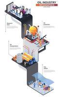 modelo de design de infográficos isométricos 3D modernos da indústria de petróleo vetor