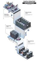 modelo de design de infográficos isométricos 3D modernos de data center vetor