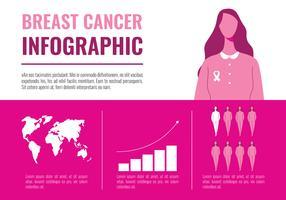 Infográfico de conscientização de câncer de mama vetor