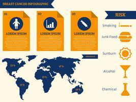 Infográfico de conscientização de câncer de mama bonito vetor