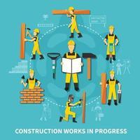 ilustração em vetor conceito trabalhador da construção civil