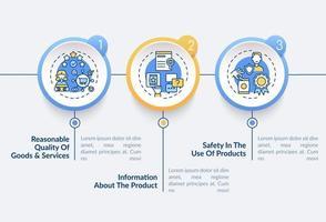 modelo básico de infográfico de vetor de direitos do consumidor