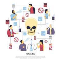 cartaz estilo fluxograma de aviso de fumo vetor