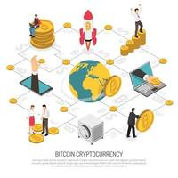 ilustração em vetor cartaz isométrico de negócios ico criptomoeda