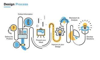 ilustração de linha plana do processo de design, desde a definição do problema, passando por pesquisa, brainstorming e análise até a apresentação de ideias, melhorando o design e o desenvolvimento do produto. vetor