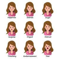 conjunto de vetores de emoções femininas a expressão em seu rosto a imagem vetorial da garota avatar em estilo simples