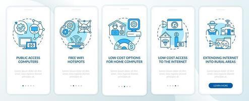 a inclusão digital mede a tela azul da página do aplicativo móvel de integração com conceitos vetor